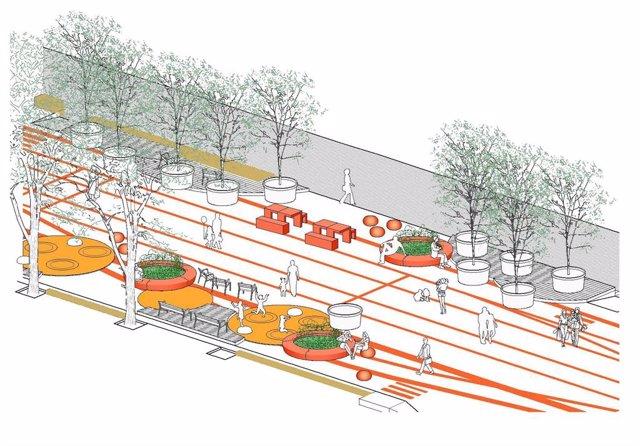 L'Ajuntament de Barcelona millorarà la urbanització de la ronda de Sant Antoni amb noves zones de joc, verd i espais d'ús veïnal
