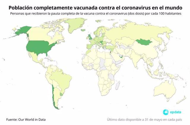 Población completamente vacunada contra el coronavirus en el mundo