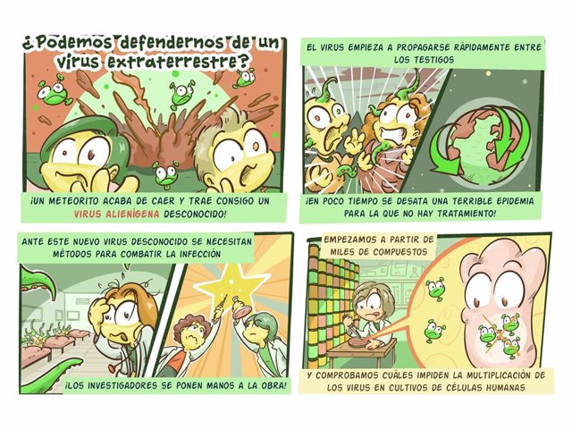 Fragmento de uno de los cómics del proyecto 'Ciencia y responsabilidad frente a la COVID-19' del CNB-CSIC.