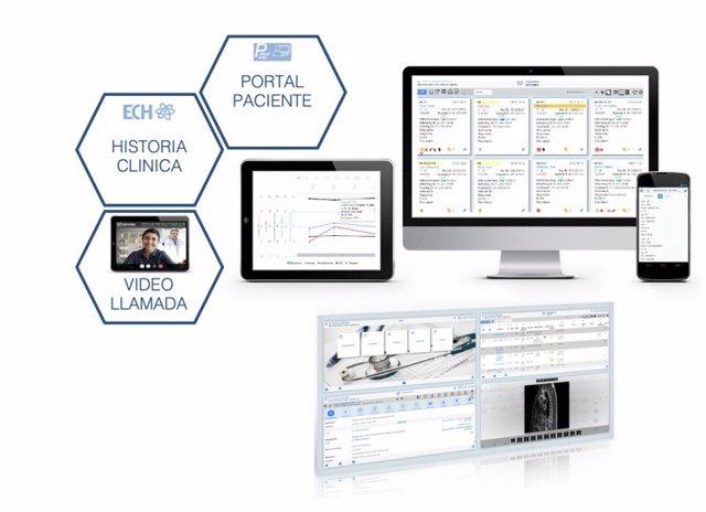 Common MS pone en marcha el Hospital Virtual, un nuevo entorno seguro y de calidad para mejorar la atención
