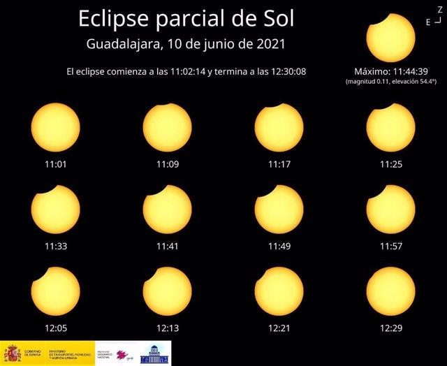 Eclipse parcial de sol en Guadalajara