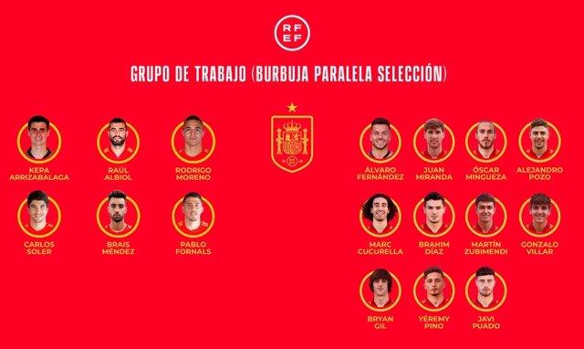 Lista con los 17 convocados por Luis Enrique para la 'burbuja' paralela de entrenamientos