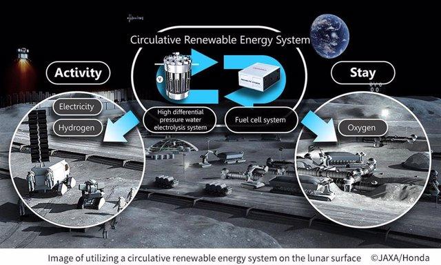 Imagen de un sistema de energía renovable circulante en la superficie lunar