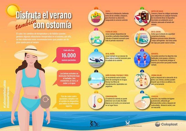 Los enfermeros, junto a Coloplast, lanzan una infografía para ayudar a los pacientes ostomizados a disfrutar del verano