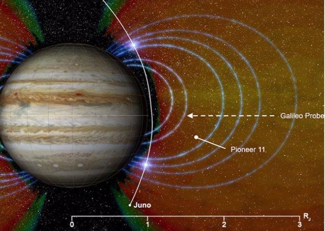 La cámara estelar de la unidad de referencia estelar de Juno registra rayas brillantes en sus imágenes cuando estos iones penetrantes golpean su sensor.