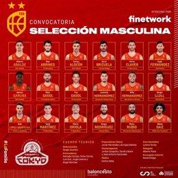 Prelista de convocats de la selecció espanyola de bàsquet per a Tòquio