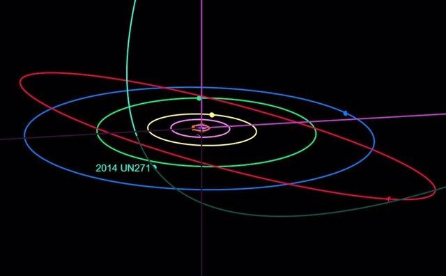 El cometa 2014 UN271 está cayendo en la región planetaria de nuestro sistema solar desde la nube de Oort. Llegará a 10.1 UA del Sol en 2031.