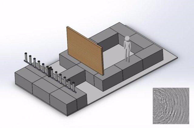 Ilustración de la configuración del laboratorio para m-Widar, con transmisores y receptor a la izquierda y una persona detrás del tablero a la derecha. El recuadro en la parte inferior derecha muestra la imagen correspondiente producida por el instrumento