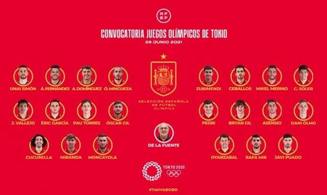 Lista de España para los Juegos Olímpicos