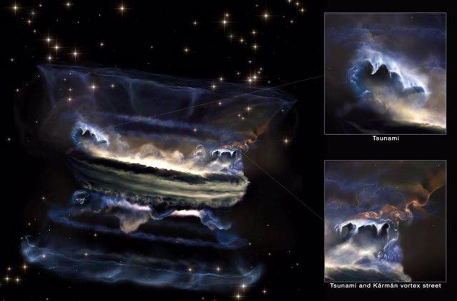 """Los rayos X de alta energía del disco que rodea el agujero negro interactúan con este gas y dan lugar a dos características inusuales: Tsunamis (""""ondas"""" azul claro sobre el disco) y una calle de vórtice de Kármán (naranja)."""