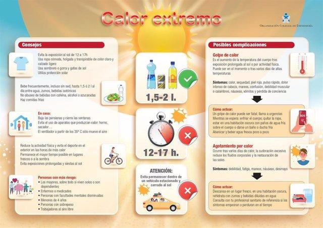 Infografía para prevenir y tratar un golpe de calor.