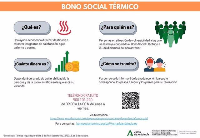 Gráfico de la Consejería de Igualdad sobre el bono social térmico.