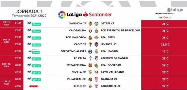 Horarios de la primera jornada de Liga 2021-22