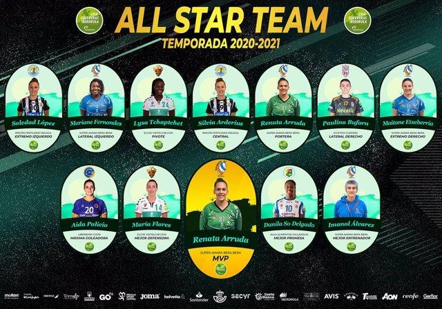Equipo de las Estrellas de la Liga Guerreras 2020-21.