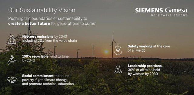 Infografía del plan 'Visión de Sostenibilidad para 2040' de Siemens Gamesa.