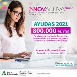 Convocatoria de ayudas del IAJ para jóvenes empresarios.