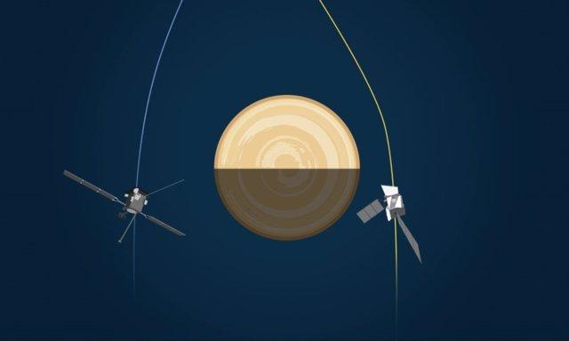 Ilustración dle sobrevuelo de Venus por Solar Orbiter y BepiColombo