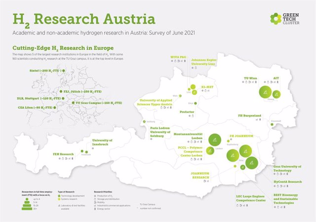 Hydrogen Research Map Austria: 18 Institutes and 1 Site - top in Europe