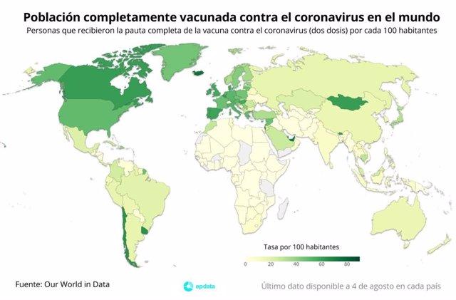 Población vacunada contra el coronavirus en el mundo