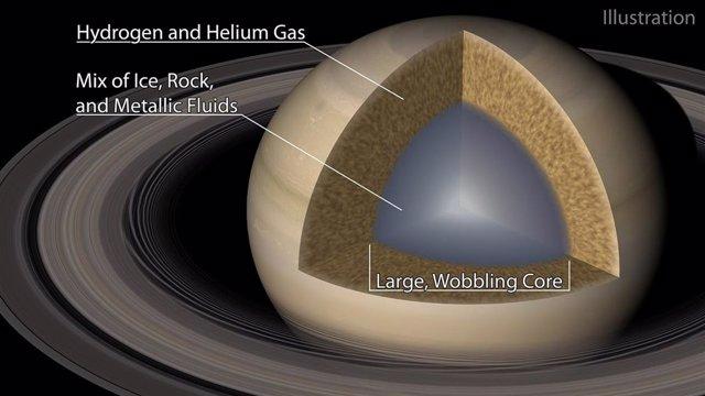 """Una ilustración de Saturno y su núcleo """"difuso"""""""