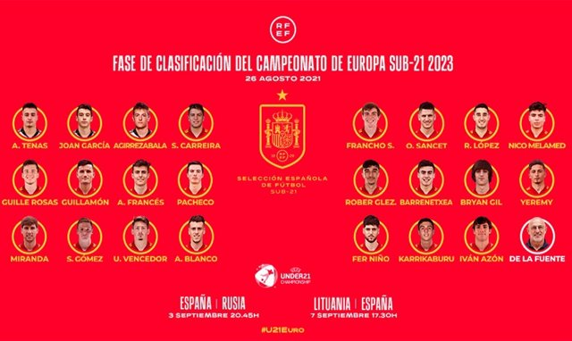 Convocatoria de la selección Sub-21