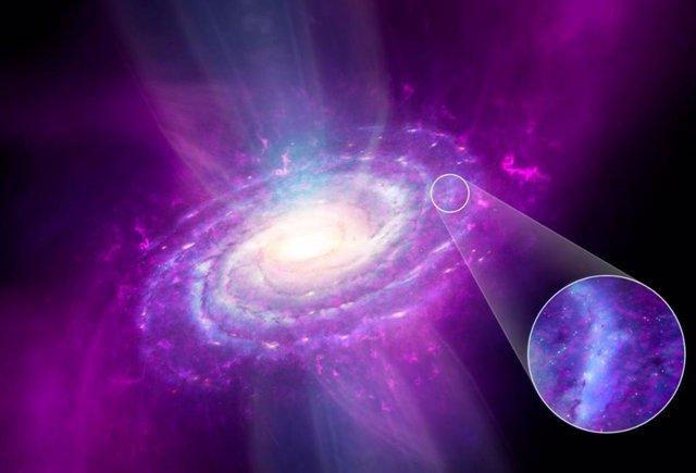 Las nubes y corrientes de gas prístino cósmico (magenta) se acumulan en la Vía Láctea, pero este gas no se mezcla de manera eficiente en el disco galáctico, como se destaca en la vecindad solar (zoom).