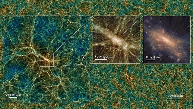 La distribución de la materia oscura en una instantánea de Uchuu. Las imágenes muestran el halo de materia oscura del cúmulo de galaxias más grande formado en la simulación con diferentes aumentos.