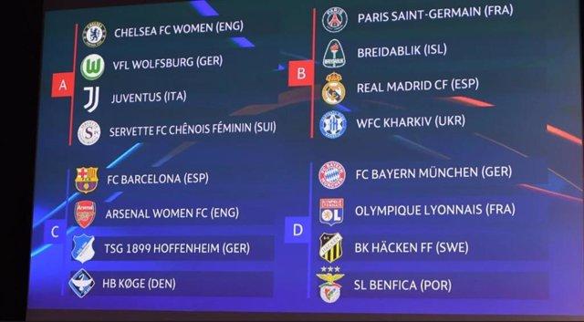 Sorteo de la fase de grupos de la Champions femenina 2021-22