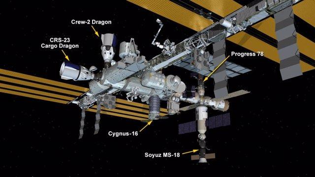 Configuración de atraques en la Estación Espacia a 28 de septiembre de 2021