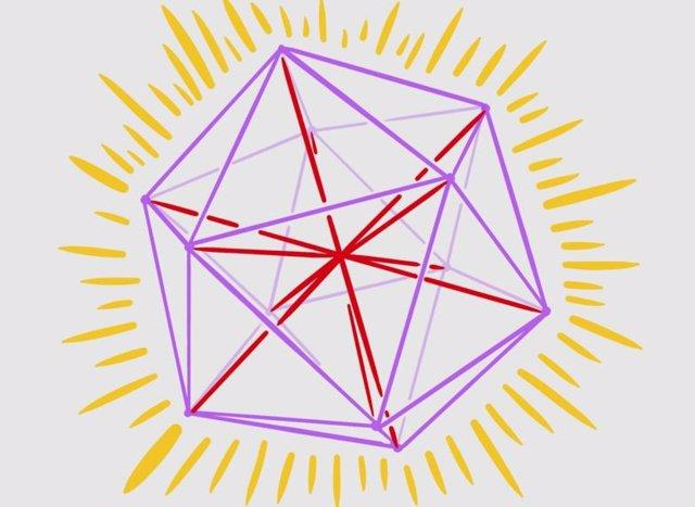 En un icosaedro regular (violeta), seis diagonales interiores principales (líneas rojas) forman ángulos iguales entre sí.