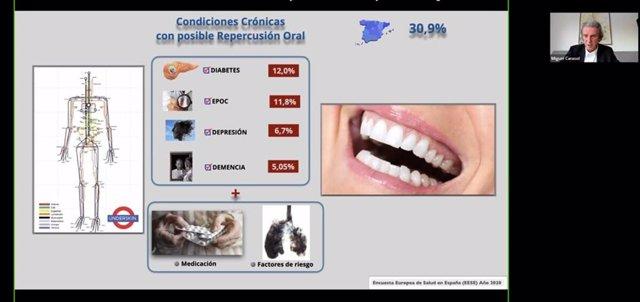 La COVID-19 también ha puesto de manifiesto la importancia de la boca a la hora de transmitir microorganismos