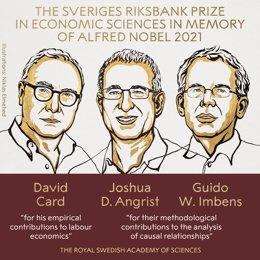 Guardonats amb el Nobel d'Economia 2021