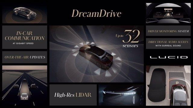 Infografía del sistema DreamDrive