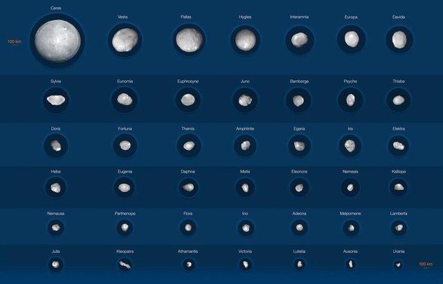 Esta imagen muestra 42 de los objetos más grandes del cinturón de asteroides, situado entre Marte y Júpiter.  La mayoría mide más de 100 kilómetros, siendo Ceres y Vesta los asteroides más grandes, con 940 y 520 kilómetros de diámetro.