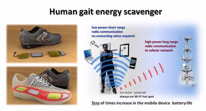 Zapatillas Para Cargar Dispositivos Por Instep Nanopower